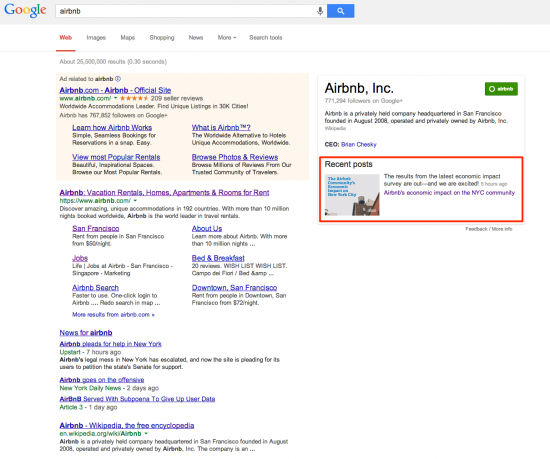 How to use Google plus in the knowledge graph