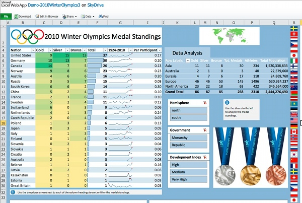 Excel Web App Olympics demo