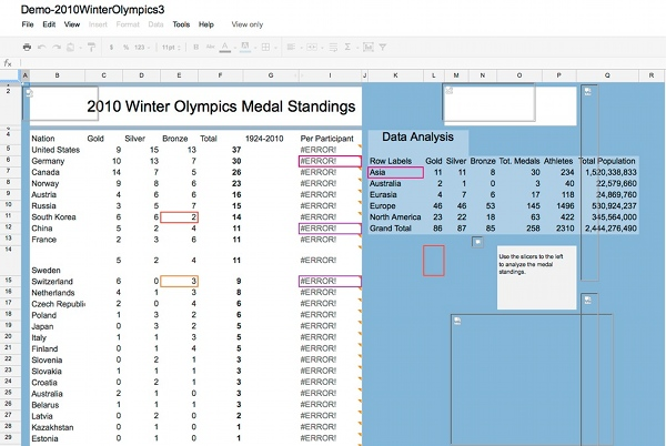 Google Doc Olympics example
