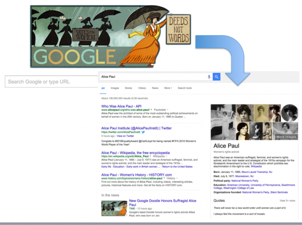 Google search stimulation through the Doodle