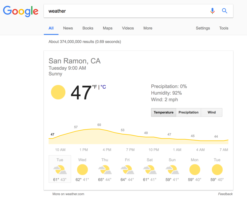 Google Weather SERP shortcut