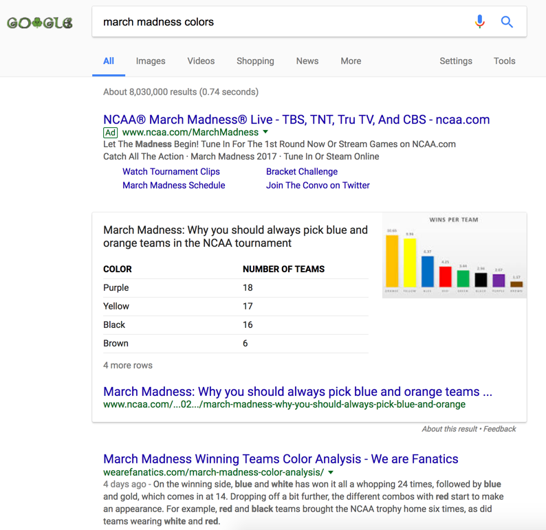 March Madness color Google SERP
