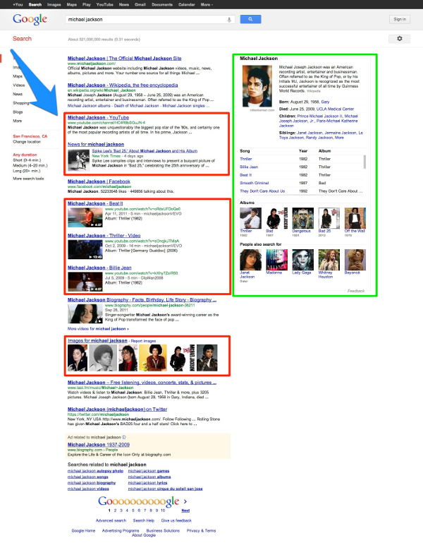 Google SERP for Michael Jackson. How many Organic results do you count..?