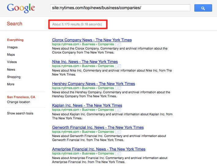 New York Times company aggregator pages indexed by Google