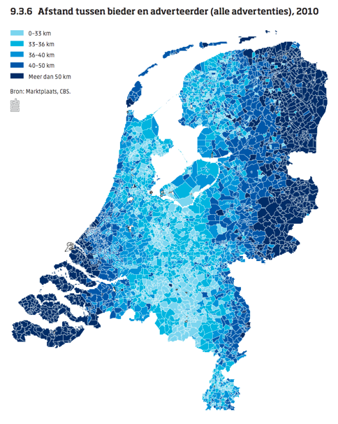 Distance between buyer and seller in The Netherlands on Marktplaats.nl, the largest classifieds site
