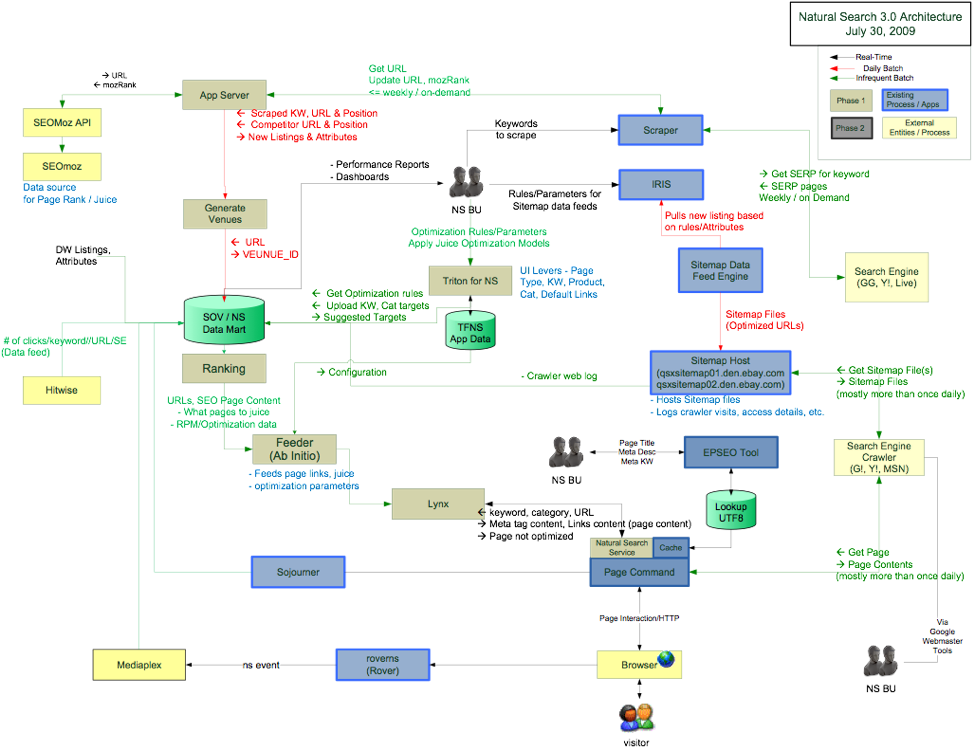 linking-system